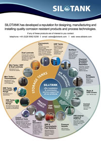 Silotank Products Overview